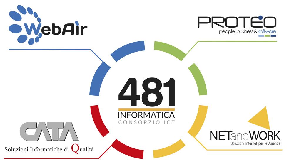Consorzio 481 Informatica soci fondatori
